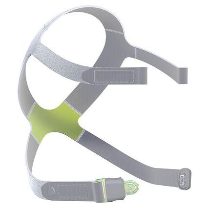 Kopfbänderung für JOYCEone CPAP Nasene und Mund-Nasen-Maske passgenau und zeitsparend