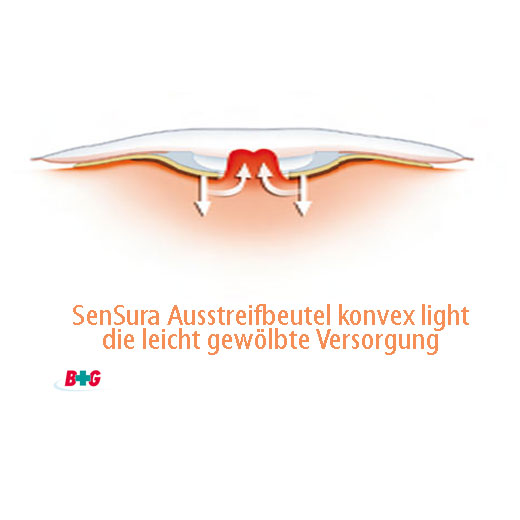 Coloplast SenSura Ausstreifbeutel, konvex-light, transparent, P=10 Stück – Bild 6