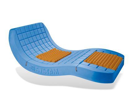 aks viscoplot dekubitus weichlagerungsmatratze anti dekubitus visco matratze mit. Black Bedroom Furniture Sets. Home Design Ideas